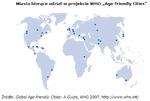Wykres 2 Miasta biorace udzial w projekcie WHO.png