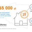 Średnio 465 000 PLN za nowy dom